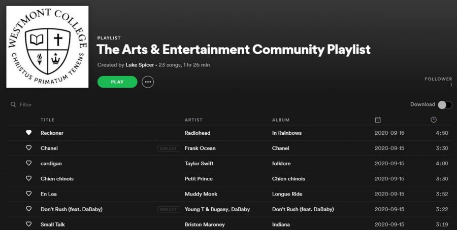 Community Playlist
