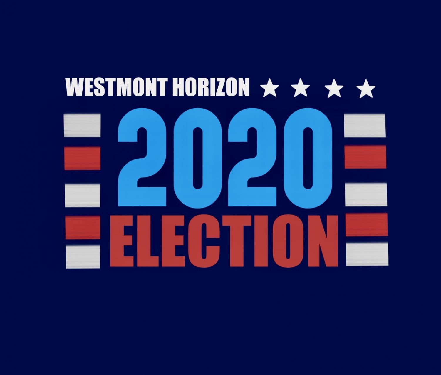 2020 Election Live Coverage